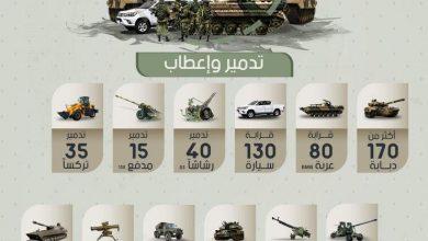 Photo of إحصائية بخسائر ميليشيات الأسد والميليشيات الروسية والإيرانية